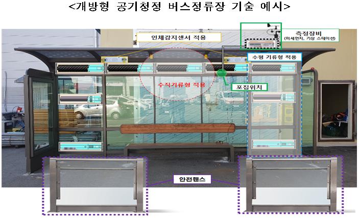 개방형 공기청정 버스정류장 기술 예시