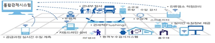 스마트상수도 관리체계 본격 추진…수돗물 신뢰도 높인다