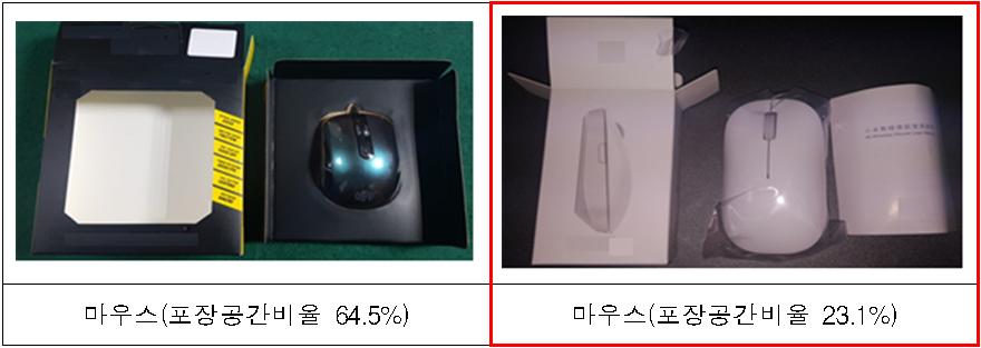마우스(포장공간비율 64.5%)  마우스(포장공간비율 23.1%)
