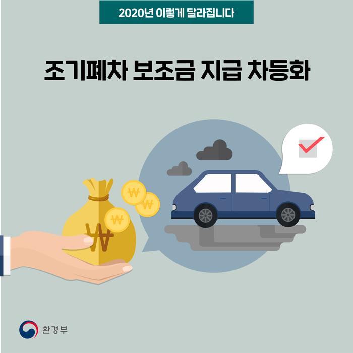 [2020년 이렇게 달라집니다] 조기폐차 보조금 지급 차등화
