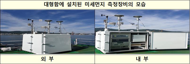 대형함에 설치된 미세먼지 측정장비의 모습  외 부  내 부