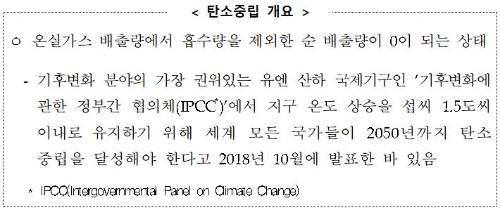 ㅇ 온실가스 배출량에서 흡수량을 제외한 순 배출량이 0이 되는 상태    - 기후변화 분야의 가장 권위있는 유엔 산하 국제기구인 기후변화에 관한 정부간 협의체(IPCC*)에서 지구 온도 상승을 섭씨 1.5도씨 이내로 유지하기 위해 세계 모든 국가들이 2050년까지 탄소중립을 달성해야 한다고 2018년 10월에 발표한 바 있음     * IPCC(Intergovernmental Panel on Climate Change)
