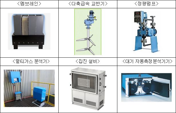 주요 전시기술 및 제품 현황