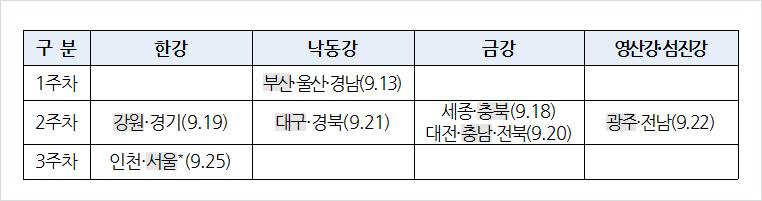 ▲ 지역별 순회토론회 일정